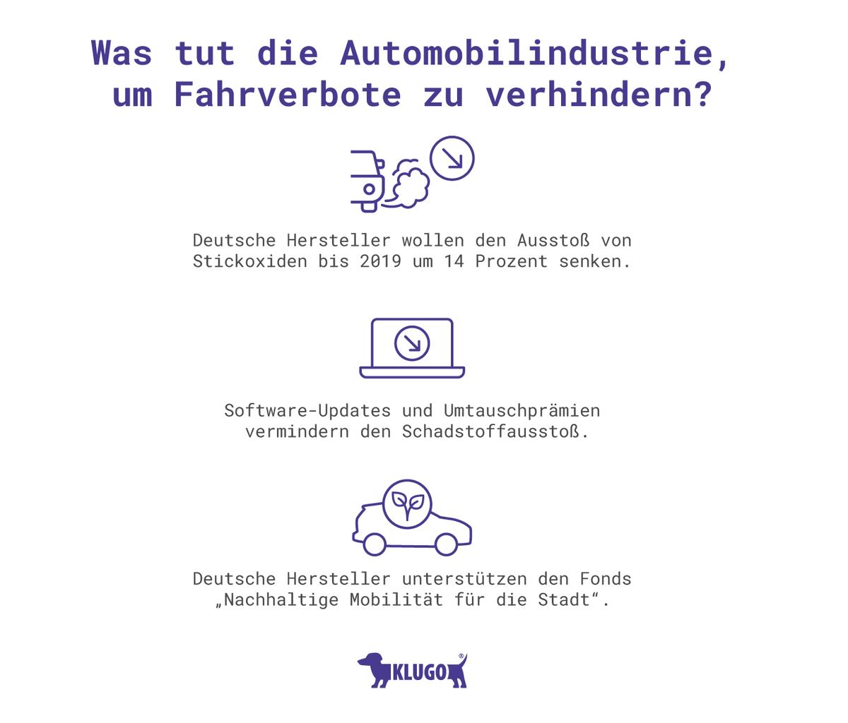 Was tut die Automobilindustrie, um Fahrverbote zu verhindern? – Infografik