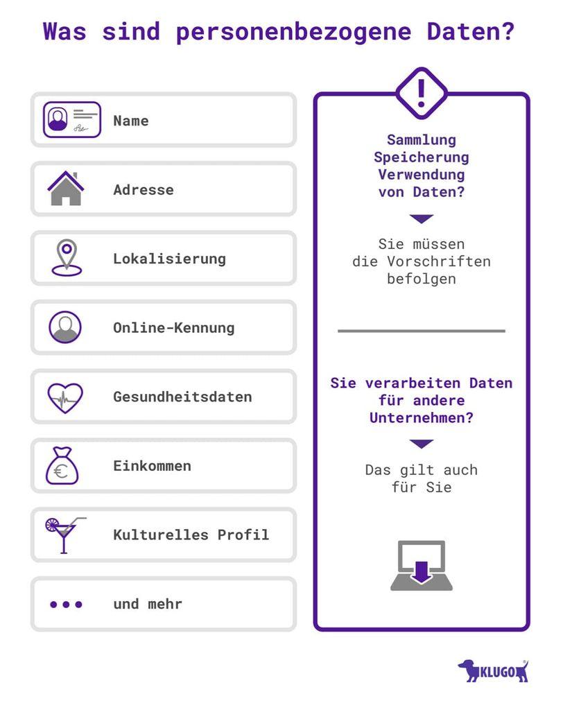 Personenbezogene Daten – Infografik