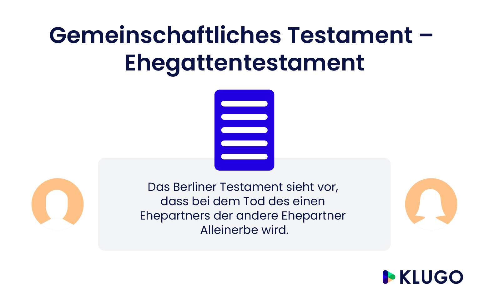 Gemeinschaftliches Testament – Infografik