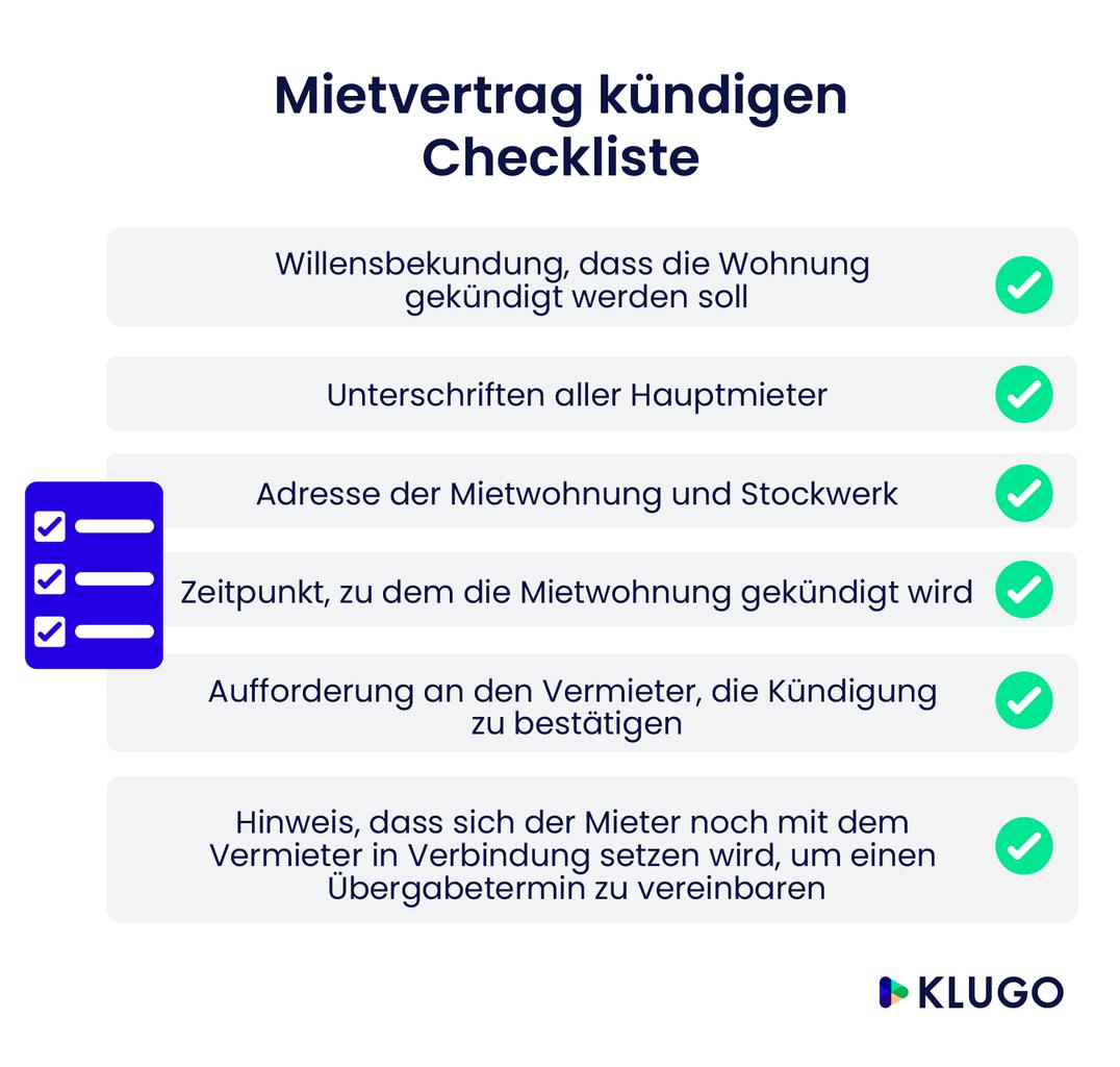 Mietvertrag kündigen Checkliste – Infografik