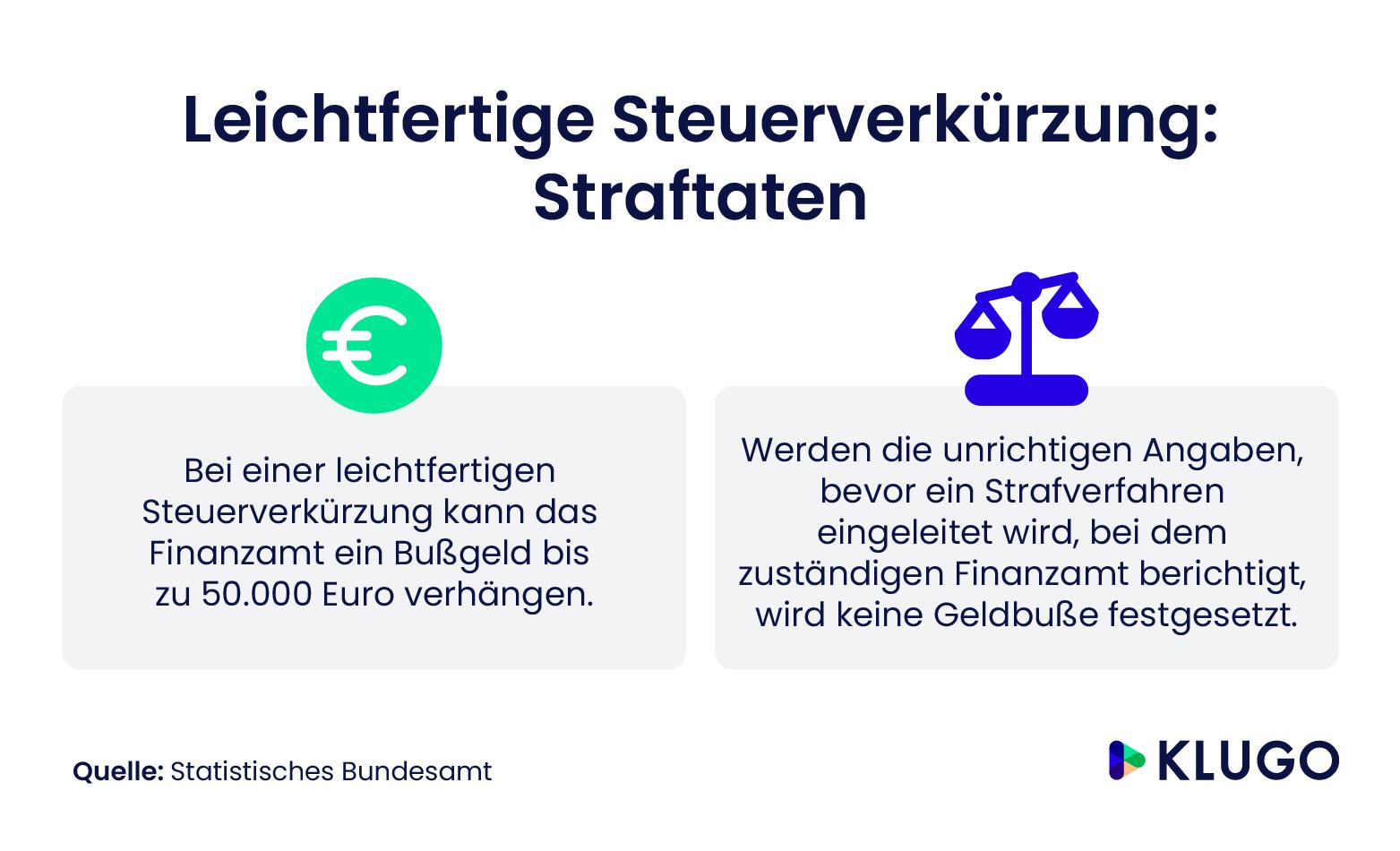 Leichtfertige Steuerverkürzung – Straftaten – Infografik
